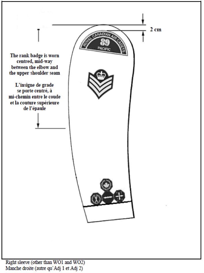 Uniform Resources ndash 583 Coronation Squadron
